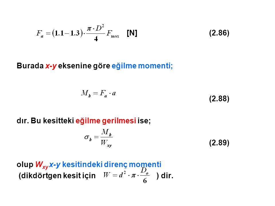 [N] (2.86) Burada x-y eksenine göre eğilme momenti; (2.88) dır. Bu kesitteki eğilme gerilmesi ise;